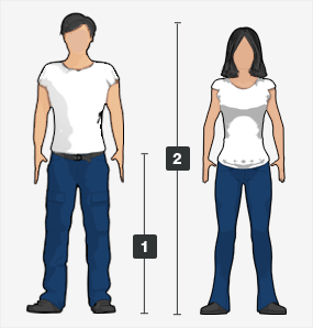 Custom fit guiden